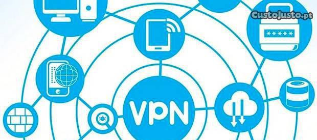 Serviços de it trabalho remoto - vpn/voip