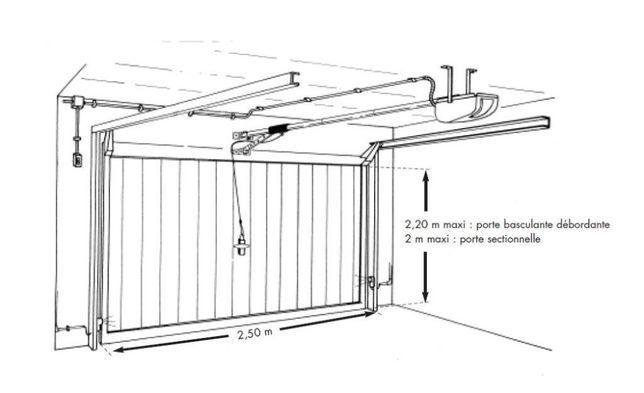 Motor avidsen automatismo portão garagem (kit) (novo)